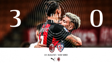 Photo of Serie A: Milan vs Cagliari, Penutupan Liga Italia 2020